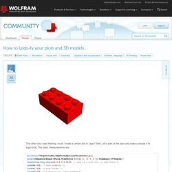 How to Lego-fy your plots and 3D models... - Online Technical Discussion Groups—Wolfram Community