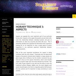 Starlight Knight Astrology