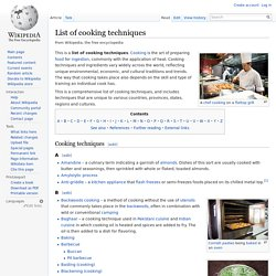 List of cooking techniques