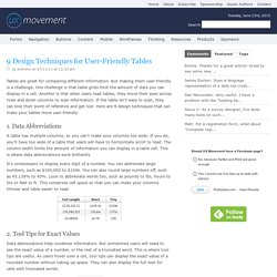 9 Design Techniques for User-Friendly Tables