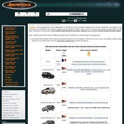 Revues techniques Jeep gratuites - Jeepstock