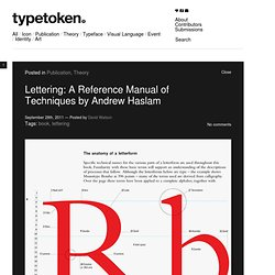 Lettering: A Reference Manual of Techniques by Andrew Haslam