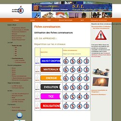 Site de technologie de l'Académie de Bordeaux