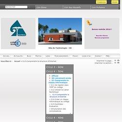 Technologie - Collège Gujan-Mestras - S13-Comprendre la structure d'Internet