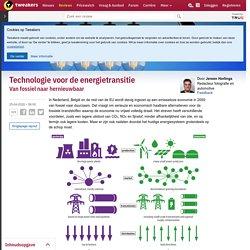 Technologie voor de energietransitie - Inleiding - Achtergrond