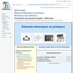 Technologie/Éléments théoriques et pratiques/Résistance des matériaux/Formulaire des poutres simples - Déformée