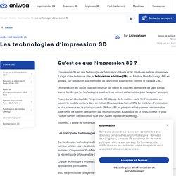 Les technologies d'impression 3D - guide sur les différentes techniques