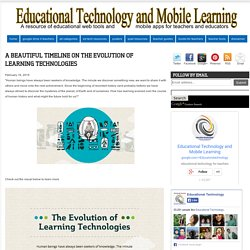 A Beautiful Timeline On The Evolution of Learning Technologies