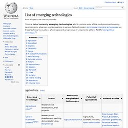 List of emerging technologies