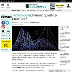 Technologies. Internet, qu'est-ce que c'est?