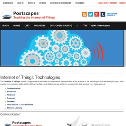 Internet of Things Technologies- Postscapes