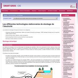 Le stockage / Les différentes technologies stationnaires de stockage de l'électricité