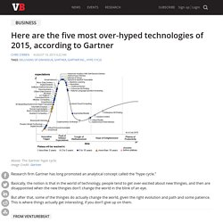 Here are the five most over-hyped technologies of 2015, according to Gartner