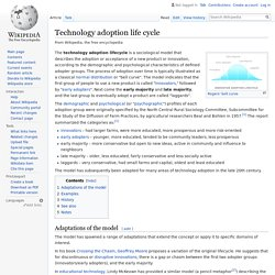 Technology adoption life cycle - Wikipedia