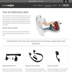 Technology - AfterShokz