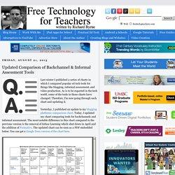 Updated Comparison of Backchannel & Informal Assessment Tools