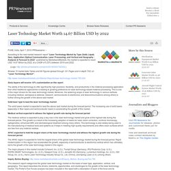 Laser Technology Market Worth 14.67 Billion USD by 2022 /PR Newswire India/