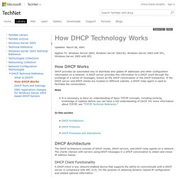 How DHCP Technology Works: Dynamic Host Configuration Protocol (DHCP)