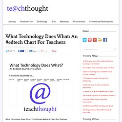 What Technology Does What: An #edtech Chart For Teachers