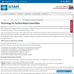 Technology for Surface Mount Assemblies