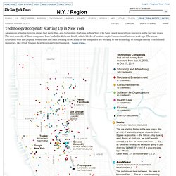 Technology Footprint: Starting Up in New York - Graphic