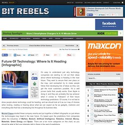 Future Of Technology: Where Is It Heading