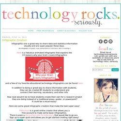 technology rocks. seriously.: Infographic Creation