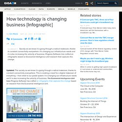 How technology is changing business [Infographic] — Tech News and Analysis (Build 20110920042010)