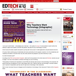 Why Teachers Want Technology [Infographic]