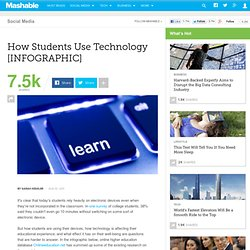 How Students Use Technology [INFOGRAPHIC]