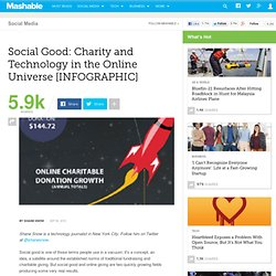 Social Good: Charity and Technology in the Online Universe [INFOGRAPHIC]