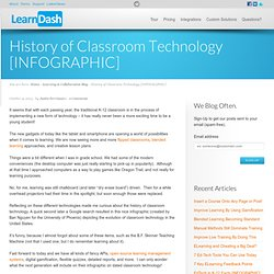 History of Classroom Technology [INFOGRAPHIC]