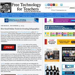 Free Technology for Teachers Five Good Online Tools for Creating Infographics