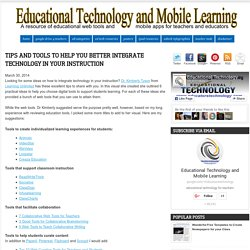 Tips and Tools to Help you Better integrate Technology in Your Instrcution