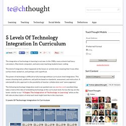 5 Levels Of Technology Integration In Curriculum -