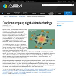 Graphene amps up night-vision technology - ASM International
