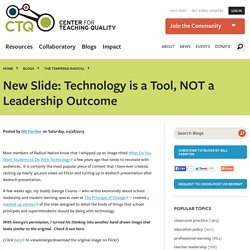 New Slide: Technology is a Tool, NOT a Leadership Outcome