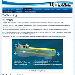 OWEL – Offshore Wave Energy Limited