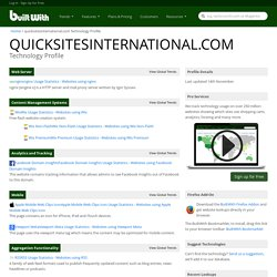 quicksitesinternational.com Technology Profile