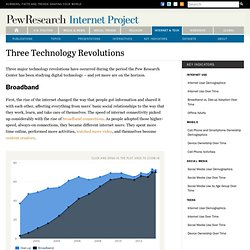 Three Technology Revolutions