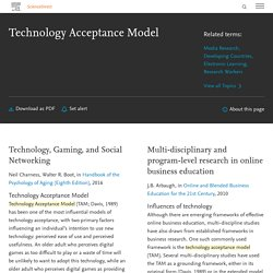Technology Acceptance Model - an overview