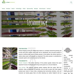Technology – Urban Produce LLC