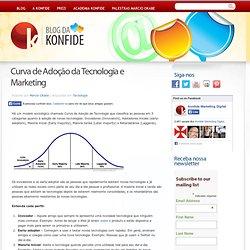 Curva de Adoção da Tecnologia e Marketing