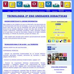 TECNOLOGIA 2º ESO UNIDADES DIDACTICAS