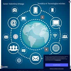 Tecnologías móviles - Valentina Arteaga by vbalbiani7 on Genially