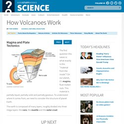 How Volcanoes Work