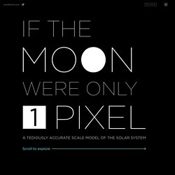 If the Moon Was Only 1 Pixel - A tediously accurate map of the solar system