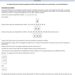 Télé Formation Mathématiques