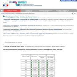 Observatoire des services publics de l'eau et de l'assainissement : prix de l'eau et performance des services