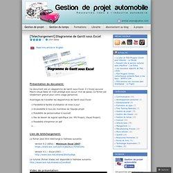 [Telechargement] Diagramme de Gantt sousExcel « Gestion de projet automobile